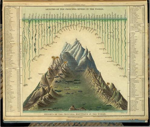 Il tesoro della Montagna Azzurra