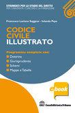Codice civile illustrato