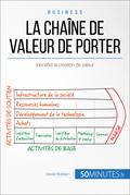 La chaîne de valeur de Michael Porter