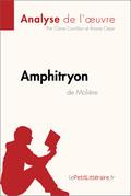 Amphitryon de Molière (Fiche de lecture)