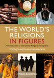 The World's Religions in Figures