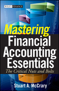 Mastering Financial Accounting Essentials