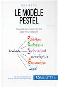L'analyse PESTEL et le macroenvironnement