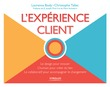 L'expérience client