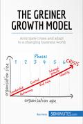 Greiner Growth Model