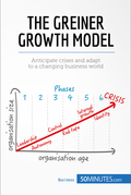 Greiner Growth Model