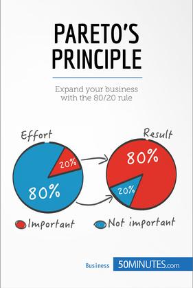 The Pareto Principle for Business Management