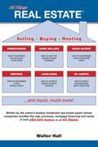 All Things REAL ESTATE: Selling  Buying  Renting