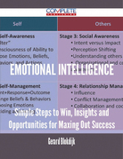 Emotional Intelligence - Simple Steps to Win, Insights and Opportunities for Maxing Out Success