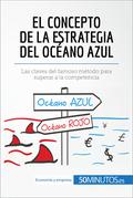 El concepto de la estrategia del océano azul