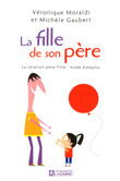 LA FILLE DE SON PERE                              