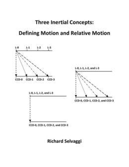 Three Inertial Concepts