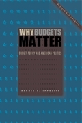 Why Budgets Matter