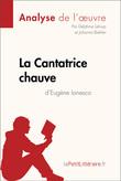 La Cantatrice chauve d'Eugène Ionesco (Analyse de l'oeuvre)