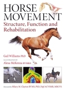 Horse Movement