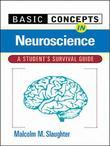 Basic Concepts In Neuroscience: A Student's Survival Guide