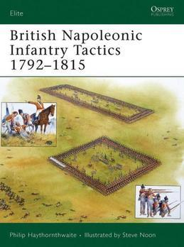 British Napoleonic Infantry Tactics 1792-1815