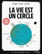La vie est un cercle: Où vous situez-vous ?
