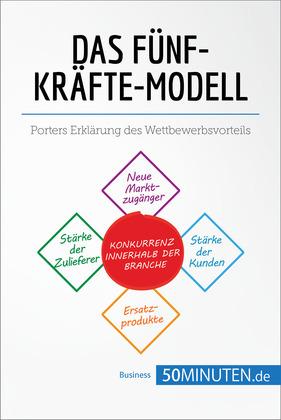 Das Fünf-Kräfte-Modell