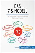 Das 7-S-Modell
