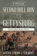 From Second Bull Run to Gettysburg