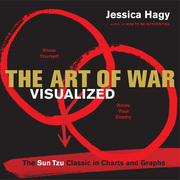 The Art of War Visualized