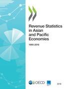 Revenue Statistics in Asian and Pacific Economies