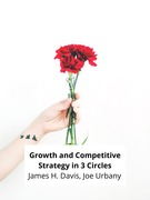 Growth and Competitive Strategy in 3 Circles