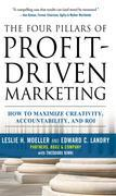The Four Pillars of Profit-Driven Marketing:  How to Maximize Creativity, Accountability, and ROI
