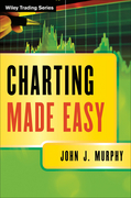 Charting Made Easy