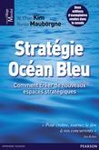 Stratégie Océan Bleu