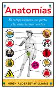 Anatomías