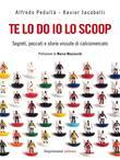 Te lo do io lo scoop