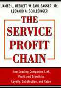 Service Profit Chain