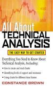 All About Technical Analysis: The Easy Way to Get Started