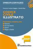 Codice civile illustrato
