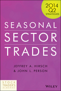 Seasonal Sector Trades: 2014 Q2 Strategies