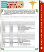 Medical Coding: Icd-10-Pcs Speedy Study Guides