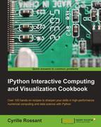 Ipython Interactive Computing and Visualization Cookbook