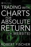 Trading with Charts for Absolute Returns