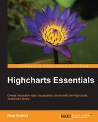 Highcharts Essentials