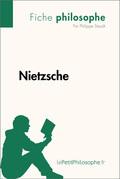 Nietzsche (Fiche philosophe)