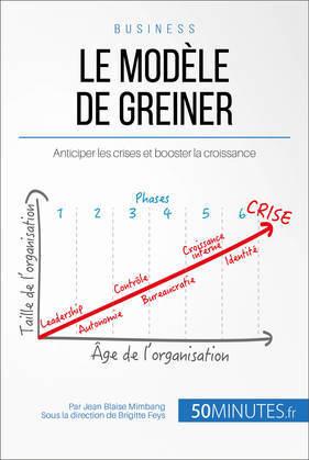 Le modèle de Greiner ou l'évolution des organisations