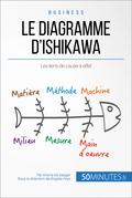 Le diagramme d'Ishikawa et les liens de cause à effet