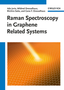 Raman Spectroscopy in Graphene Related Systems
