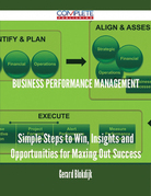 Business performance management - Simple Steps to Win, Insights and Opportunities for Maxing Out Success