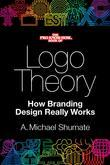 Logo Theory: How Branding Design Really Works