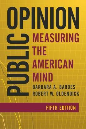 Public Opinion: Measuring the American Mind