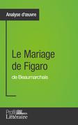 Le Mariage de Figaro de Beaumarchais (Analyse approfondie)