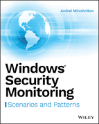 Windows Security Monitoring